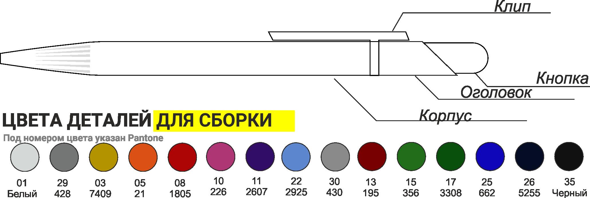 изготовление ручек с логотипом в Москве